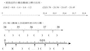 小數與數線