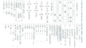 第一次段考 語文-國語文 小一試卷-資源代表圖