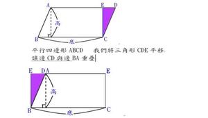 平行四邊形面積的計算-資源代表圖