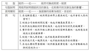 句型練習單