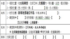 三上_地理講義_翰林