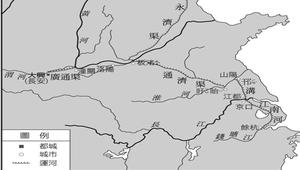 中國史重點整理