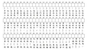 字音字型成語訓練題庫