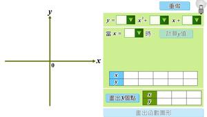 二次函數的點集及圖形