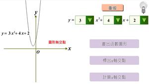 二次函數圖形與x軸交點