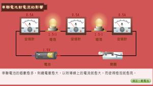 簡單電路-串聯電池對電流的影響
