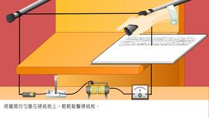 電流與電磁效應-電流磁效應-長直導線的磁場