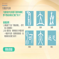六書知識庫─漢字的演進