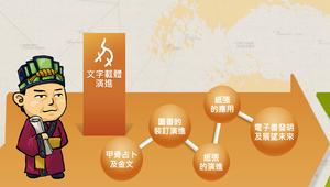 漢字構形知識庫