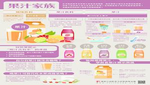【灃食教育基金會-食育海報】果汁家族