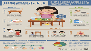 【灃食教育基金會-良食圖譜】用餐禮儀小大人