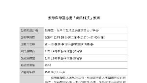 國L9尋找藝術精靈 預習單-資源代表圖