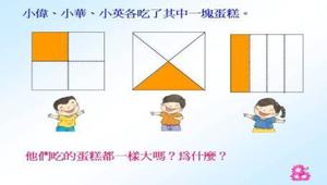 三年級數學-資源代表圖
